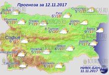 12 ноября 2017 года, погода в Болгарии