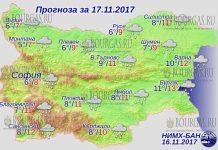 17 ноября 2017 года, погода в Болгарии