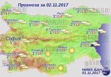 2 ноября 2017 года, погода в Болгарии