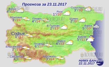 23 ноября 2017 года, погода в Болгарии