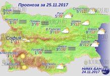25 ноября 2017 года, погода в Болгарии