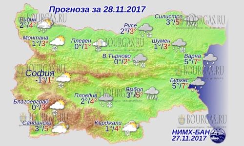 28 ноября 2017 года, погода в Болгарии