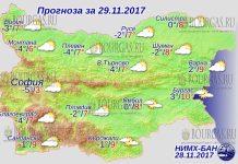 29 ноября 2017 года, погода в Болгарии