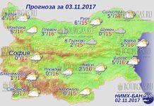 3 ноября 2017 года, погода в Болгарии