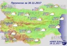 30 ноября 2017 года, погода в Болгарии