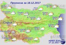 18 декабря 2017 года, погода в Болгарии