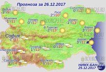26 декабря 2017 года, погода в Болгарии
