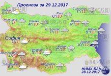 29 декабря 2017 года, погода в Болгарии