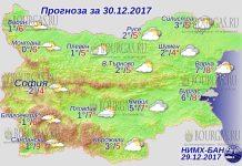 30 декабря 2017 года, погода в Болгарии