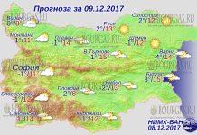 9 декабря 2017 года, погода в Болгарии