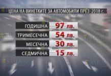 цены виньетки в Болгарии в 2018 году