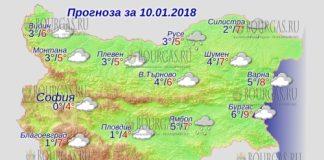 10 января 2018 года, погода в Болгарии