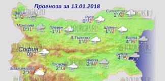 13 января 2018 года, погода в Болгарии