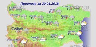 20 января 2018 года, погода в Болгарии
