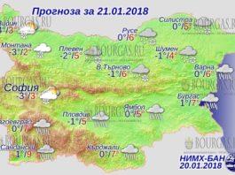 21 января 2018 года, погода в Болгарии