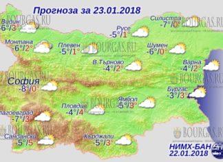 23 января 2018 года, погода в Болгарии