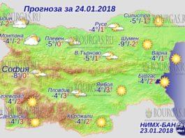 24 января 2018 года, погода в Болгарии