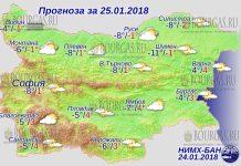 25 января 2018 года, погода в Болгарии