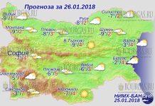 26 января 2018 года, погода в Болгарии
