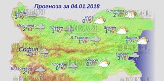 4 января 2018 года, погода в Болгарии