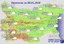 8 января 2018 года, погода в Болгарии