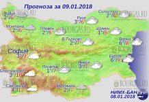 9 января 2018 года, погода в Болгарии