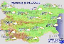 1 марта 2018 года, погода в Болгарии