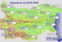 24 февраля 2018 года, погода в Болгарии