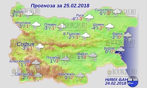 25 февраля 2018 года, погода в Болгарии