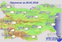 28 февраля 2018 года, погода в Болгарии