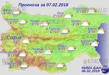 7 февраля 2018 года, погода в Болгарии