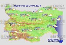 10 марта 2018 года, погода в Болгарии