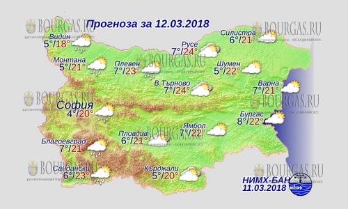 12 марта 2018 года, погода в Болгарии