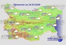 14 марта 2018 года, погода в Болгарии
