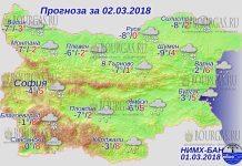 2 марта 2018 года, погода в Болгарии