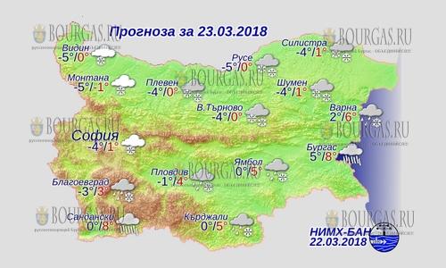23 марта 2018 года, погода в Болгарии