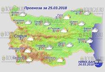 25 марта 2018 года, погода в Болгарии