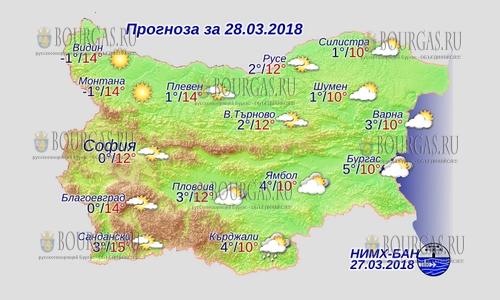 28 марта 2018 года, погода в Болгарии