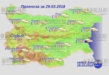 29 марта 2018 года, погода в Болгарии