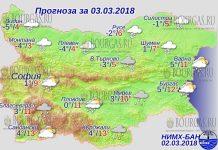 3 марта 2018 года, погода в Болгарии