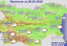 6 марта 2018 года, погода в Болгарии