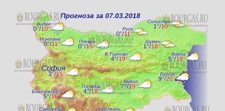7 марта 2018 года, погода в Болгарии