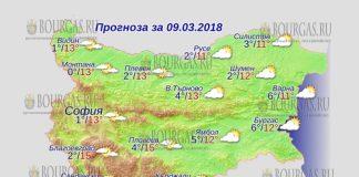 9 марта 2018 года, погода в Болгарии