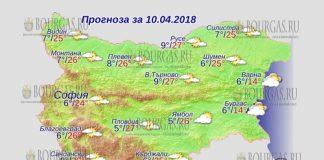 10 апреля 2018 года, погода в Болгарии