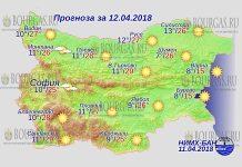 12 апреля 2018 года, погода в Болгарии