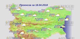 18 апреля 2018 года, погода в Болгарии
