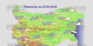 23 апреля 2018 года, погода в Болгарии