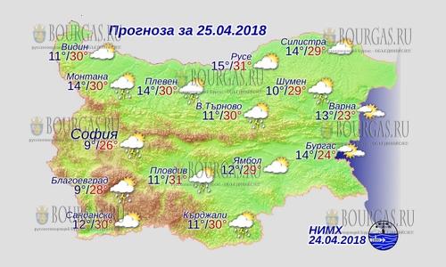 25 апреля 2018 года, погода в Болгарии
