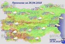 26 апреля 2018 года, погода в Болгарии