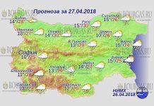 27 апреля 2018 года, погода в Болгарии